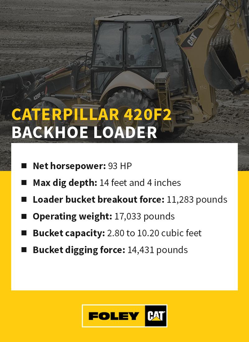 Caterpillar 420F2 Backhoe Loader Specs